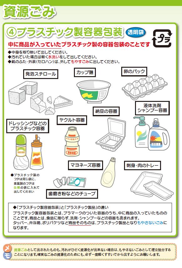 プラスチック 製 容器 包装 と は